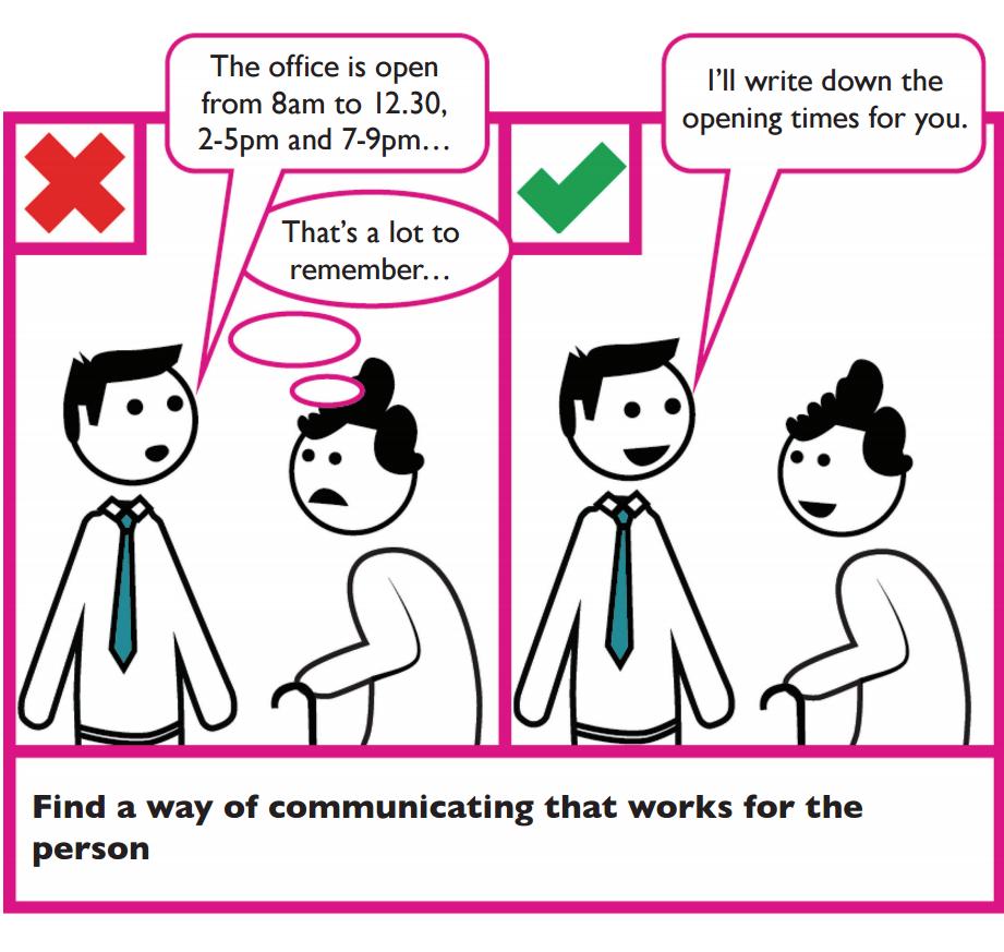Basics of UART Communication